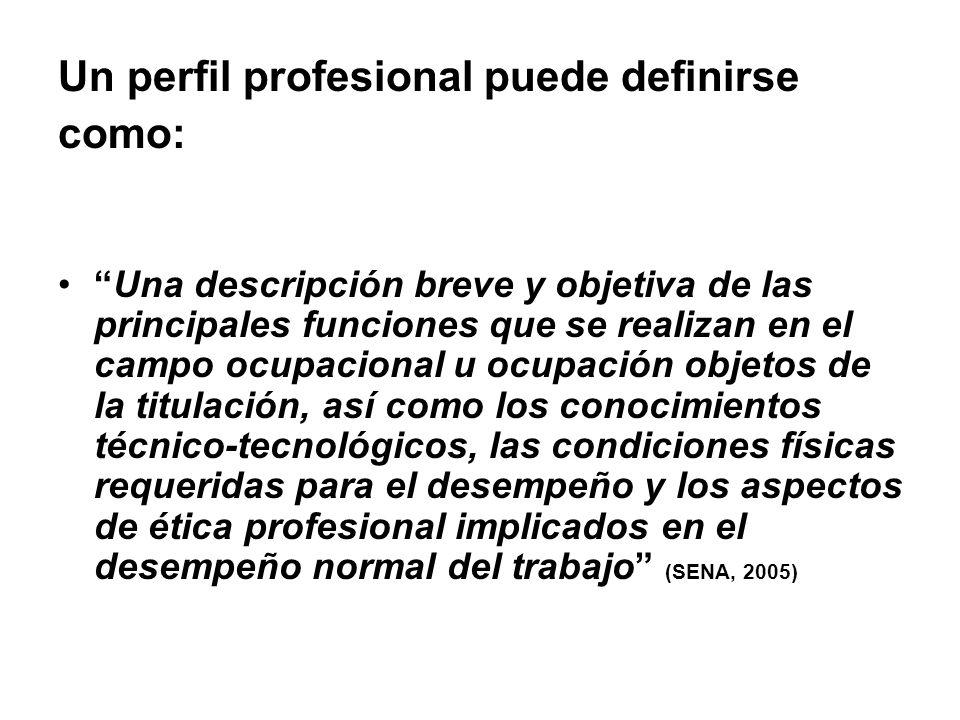 Un perfil profesional puede definirse como: Una descripción breve y objetiva de las principales funciones que se realizan en el campo ocupacional u oc