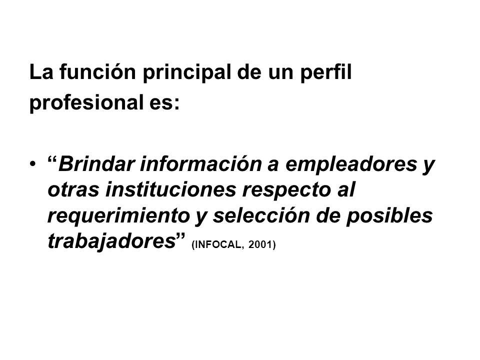 La función principal de un perfil profesional es: Brindar información a empleadores y otras instituciones respecto al requerimiento y selección de pos