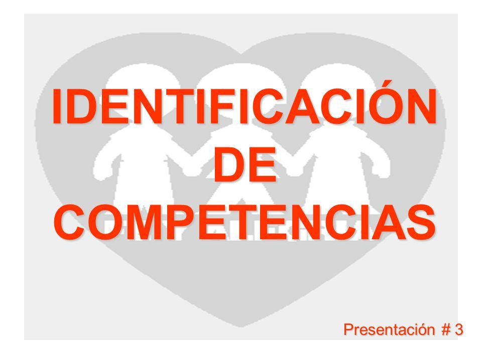 OBJETIVOS DE LA PRESENTACIÓN Detallar el proceso de identificación de competencias Aclarar los aspectos clave del proceso Apoyar la planificación y ejecución de un proceso de identificación