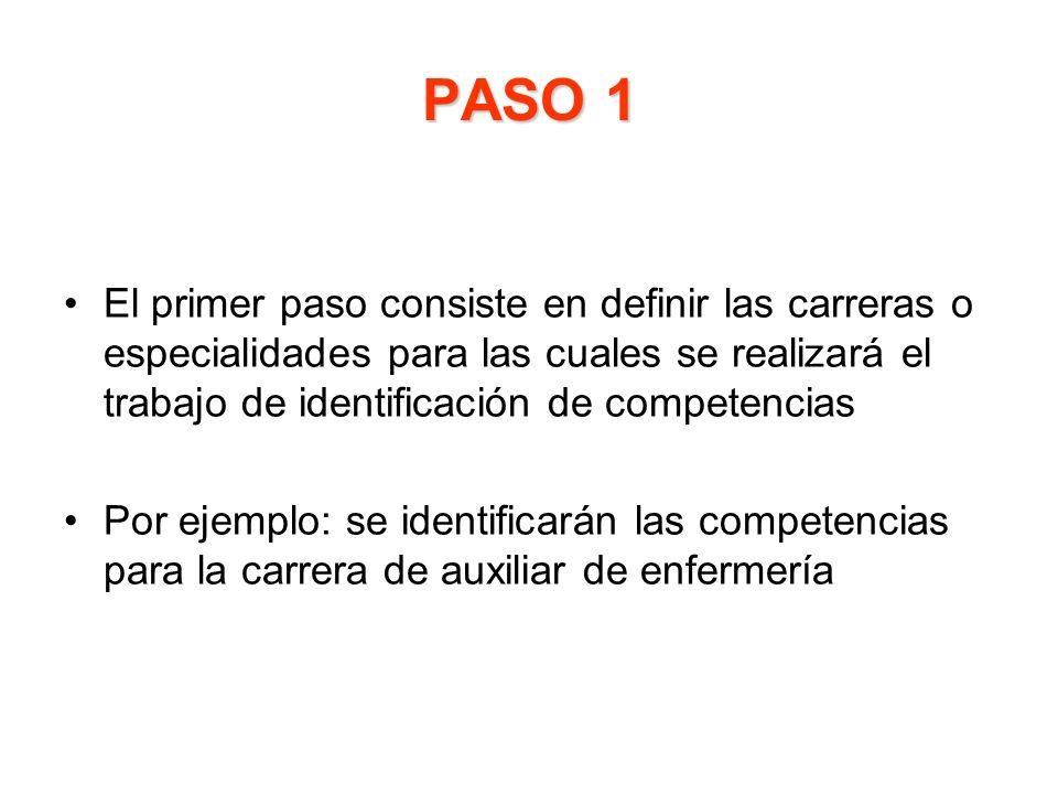 PASO 1 El primer paso consiste en definir las carreras o especialidades para las cuales se realizará el trabajo de identificación de competencias Por