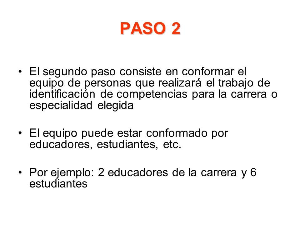 PASO 2 El segundo paso consiste en conformar el equipo de personas que realizará el trabajo de identificación de competencias para la carrera o especi