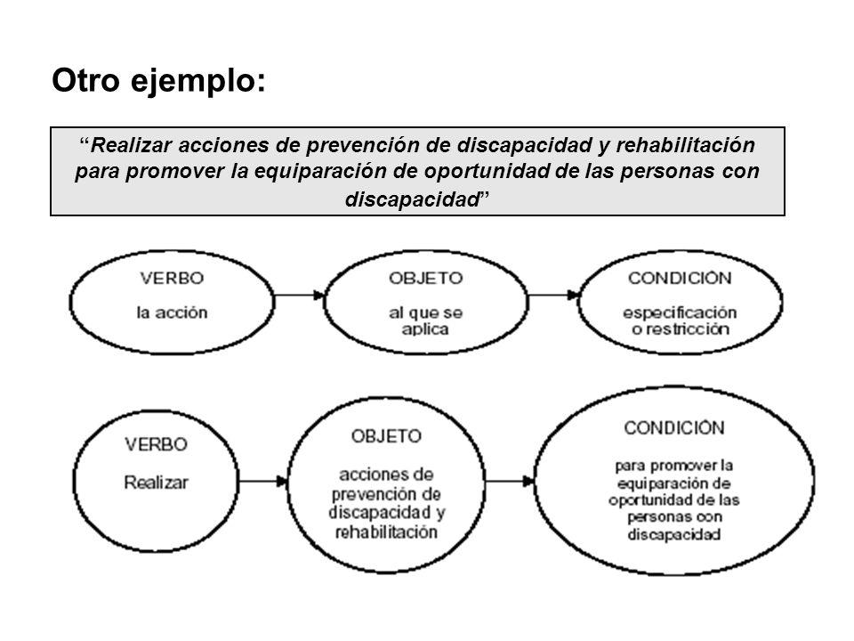 Otro ejemplo: Realizar acciones de prevención de discapacidad y rehabilitación para promover la equiparación de oportunidad de las personas con discap
