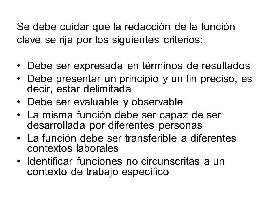 Se debe cuidar que la redacción de la función clave se rija por los siguientes criterios: Debe ser expresada en términos de resultados Debe presentar