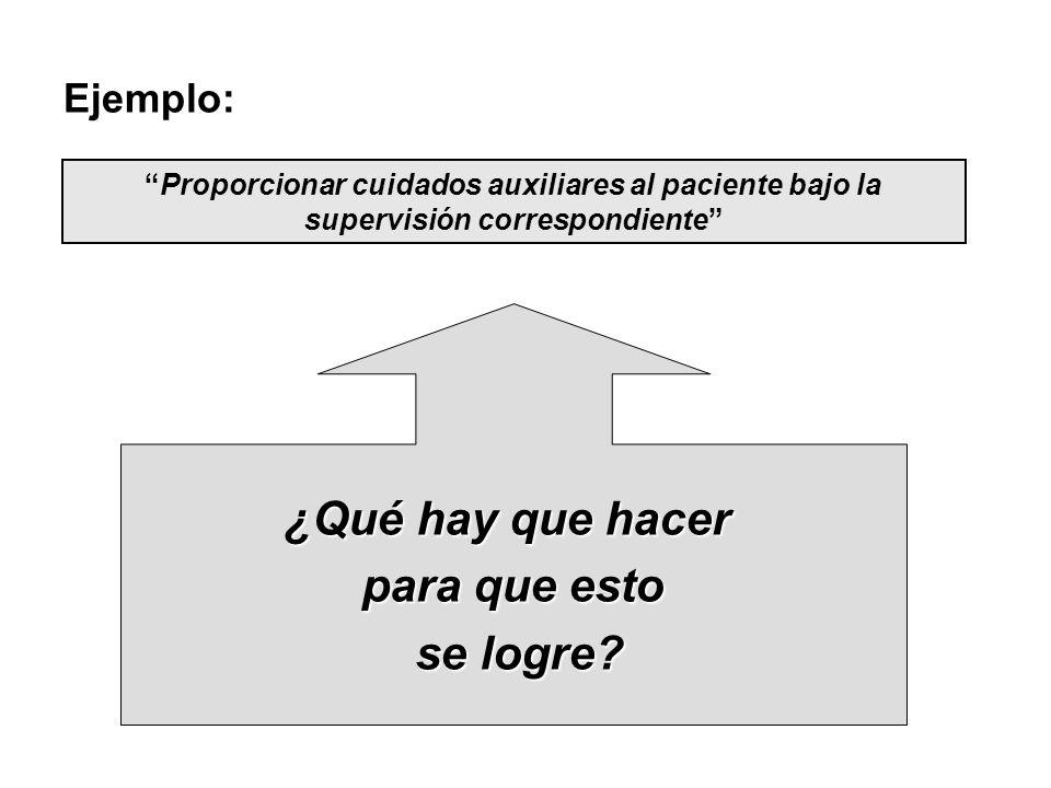 Ejemplo: Proporcionar cuidados auxiliares al paciente bajo la supervisión correspondiente ¿Qué hay que hacer para que esto se logre? se logre?