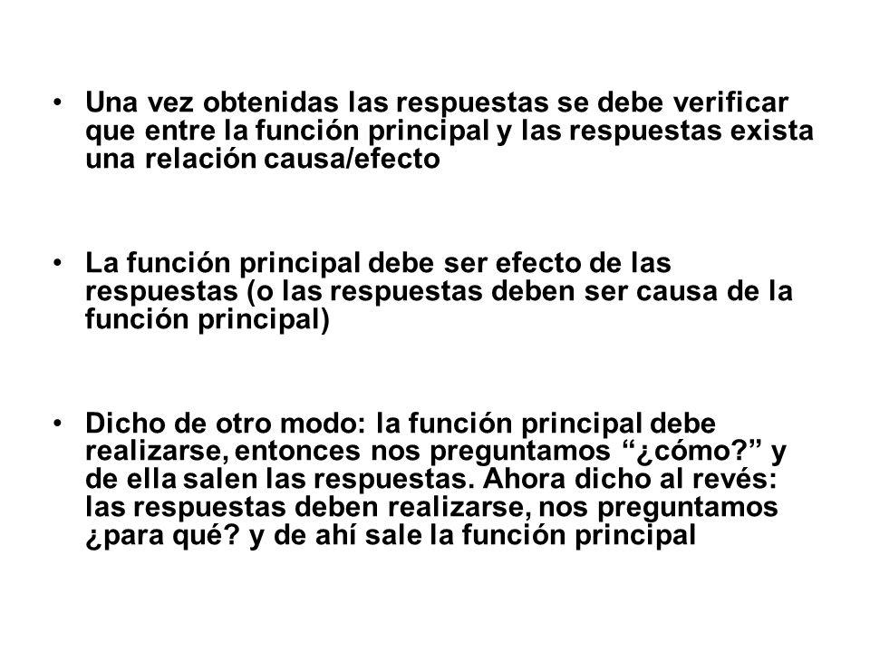Una vez obtenidas las respuestas se debe verificar que entre la función principal y las respuestas exista una relación causa/efecto La función princip