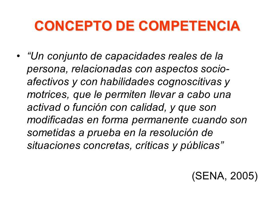 CONCEPTO DE COMPETENCIA Un conjunto de capacidades reales de la persona, relacionadas con aspectos socio- afectivos y con habilidades cognoscitivas y