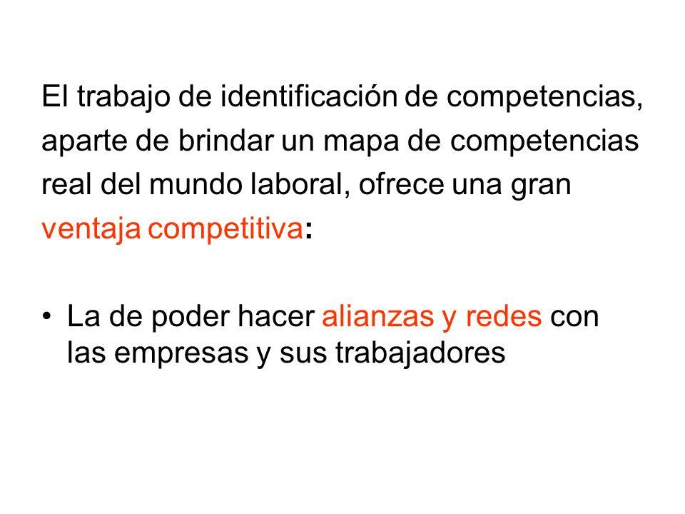 El trabajo de identificación de competencias, aparte de brindar un mapa de competencias real del mundo laboral, ofrece una gran ventaja competitiva: L
