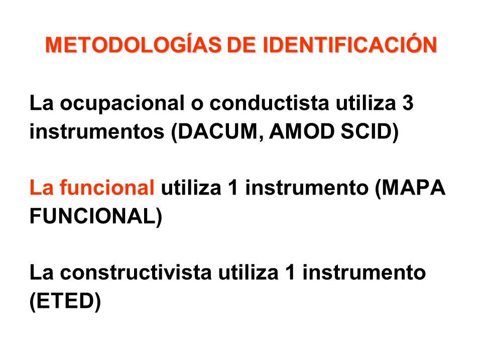 METODOLOGÍAS DE IDENTIFICACIÓN La ocupacional o conductista utiliza 3 instrumentos (DACUM, AMOD SCID) La funcional utiliza 1 instrumento (MAPA FUNCION