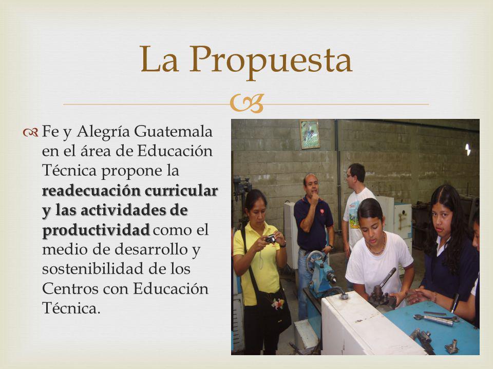 readecuación curricular y las actividades de productividad Fe y Alegría Guatemala en el área de Educación Técnica propone la readecuación curricular y
