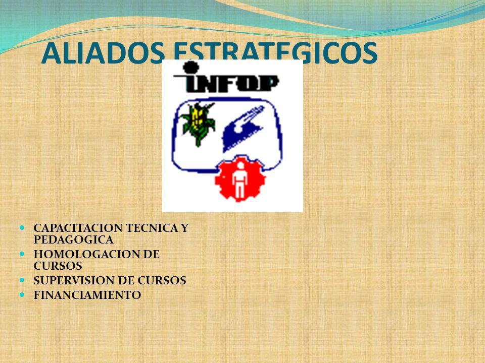 ALIADOS ESTRATEGICOS CAPACITACION TECNICA Y PEDAGOGICA HOMOLOGACION DE CURSOS SUPERVISION DE CURSOS FINANCIAMIENTO
