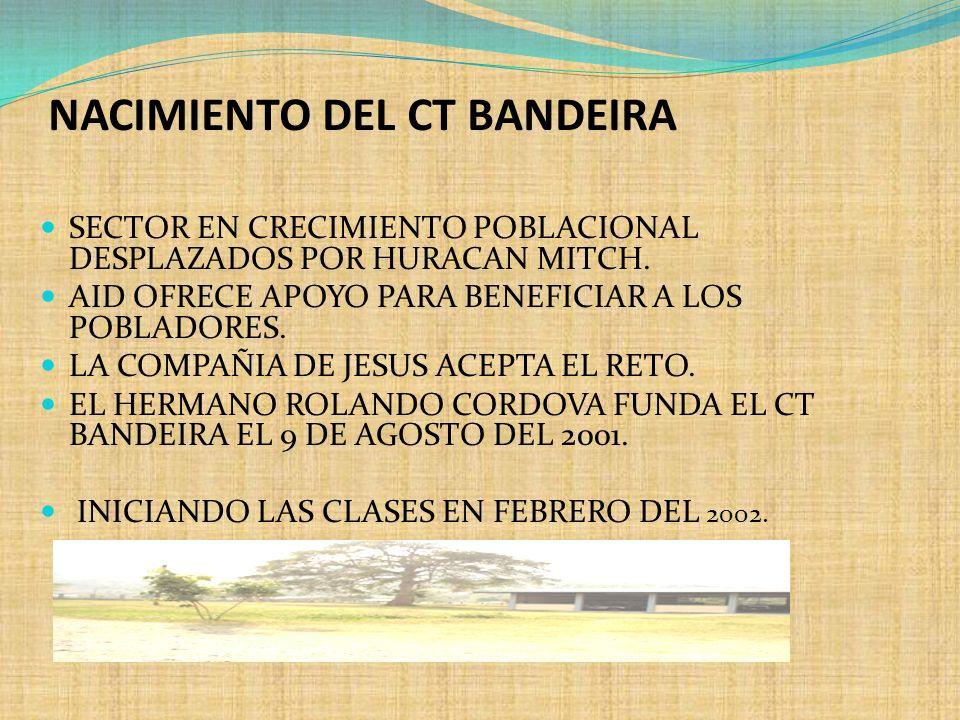 NACIMIENTO DEL CT BANDEIRA SECTOR EN CRECIMIENTO POBLACIONAL DESPLAZADOS POR HURACAN MITCH. AID OFRECE APOYO PARA BENEFICIAR A LOS POBLADORES. LA COMP