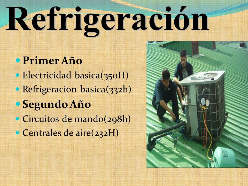 Primer Año Electricidad basica(350H) Refrigeracion basica(332h) Segundo Año Circuitos de mando(298h) Centrales de aire(232H)