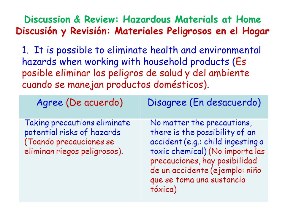 Discussion & Review: Hazardous Materials at Home Discusión y Revisión: Materiales Peligrosos en el Hogar Agree (De acuerdo)Disagree (En desacuerdo) Ta