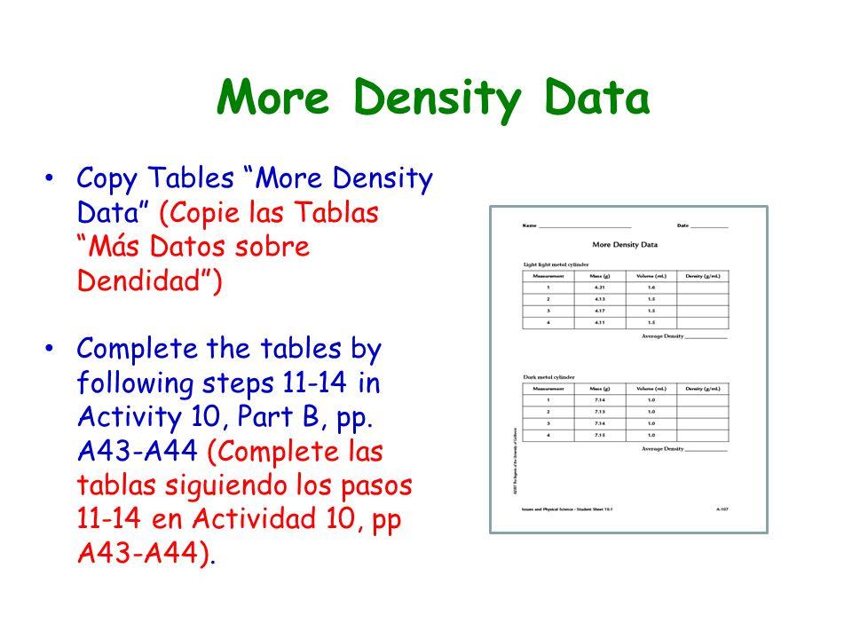 More Density Data Copy Tables More Density Data (Copie las Tablas Más Datos sobre Dendidad) Complete the tables by following steps 11-14 in Activity 10, Part B, pp.