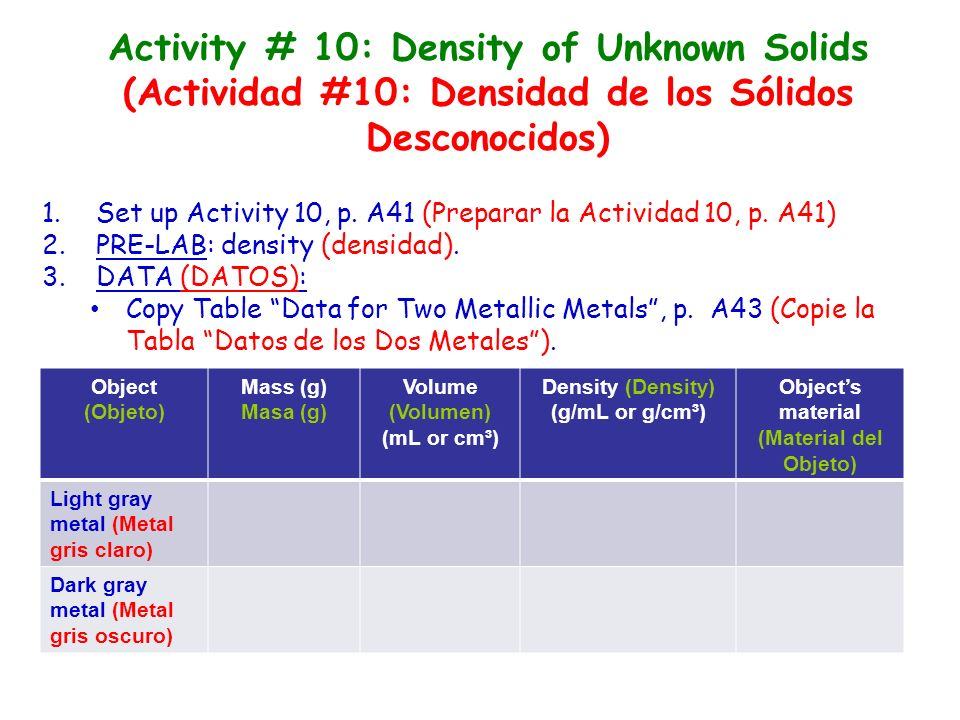 Activity # 10: Density of Unknown Solids (Actividad #10: Densidad de los Sólidos Desconocidos) 1.Data for Two Metallic Metals (Datos sobre los dos Metales) Object (Objeto) Mass (g) Masa (g) Volume (Volumen) (mL or cm³) Density (Density) (g/mL or g/cm³) Objects material (Material del Objeto) Light gray metal (Metal gris claro) Dark gray metal (Metal gris oscuro) 6.9 g 7.2 g 1 mL 2 mL 7.2 g/mL 3.4 g/mL Zinc (Zinc) Aluminum (Aluminio)