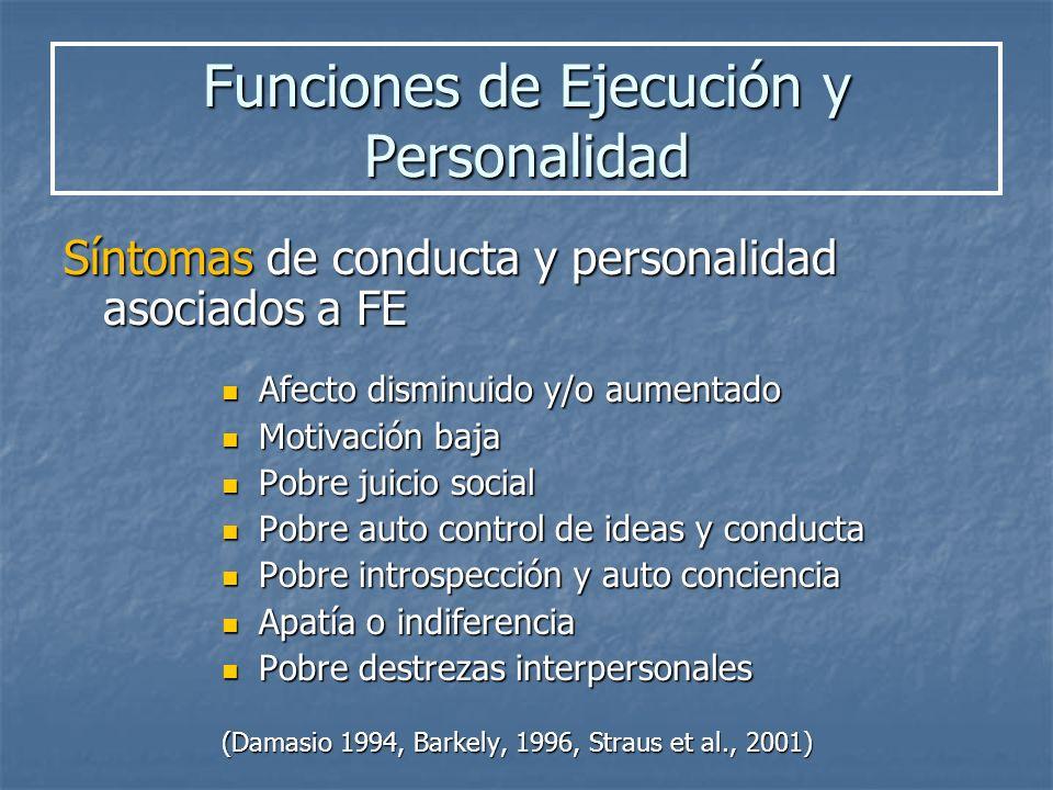 Síntomas de conducta y personalidad asociados a FE Afecto disminuido y/o aumentado Afecto disminuido y/o aumentado Motivación baja Motivación baja Pob