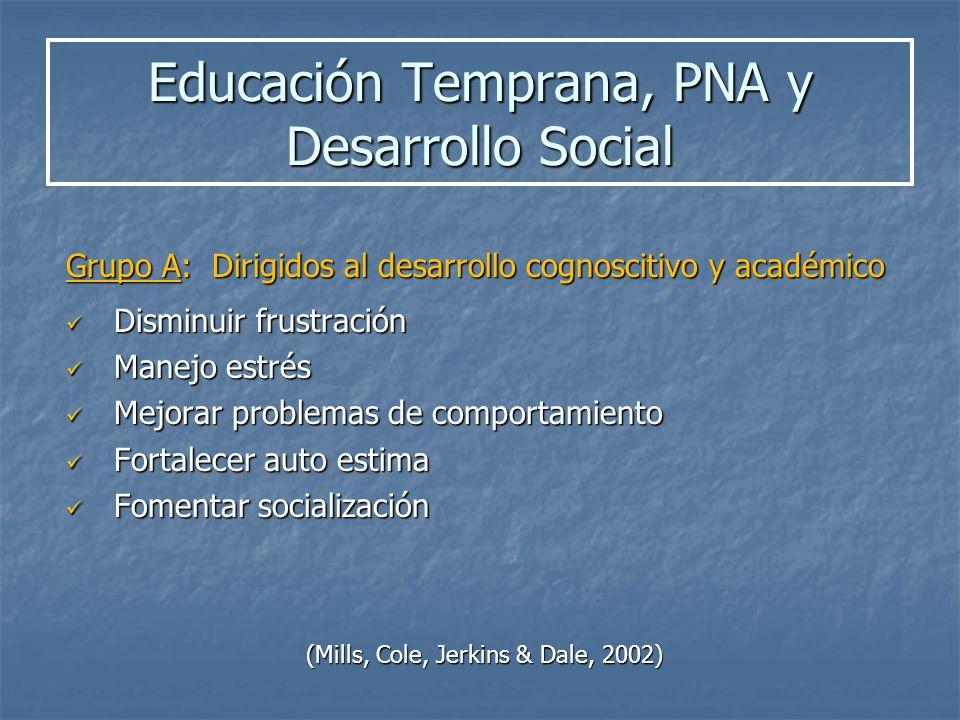Grupo A: Dirigidos al desarrollo cognoscitivo y académico Disminuir frustración Disminuir frustración Manejo estrés Manejo estrés Mejorar problemas de