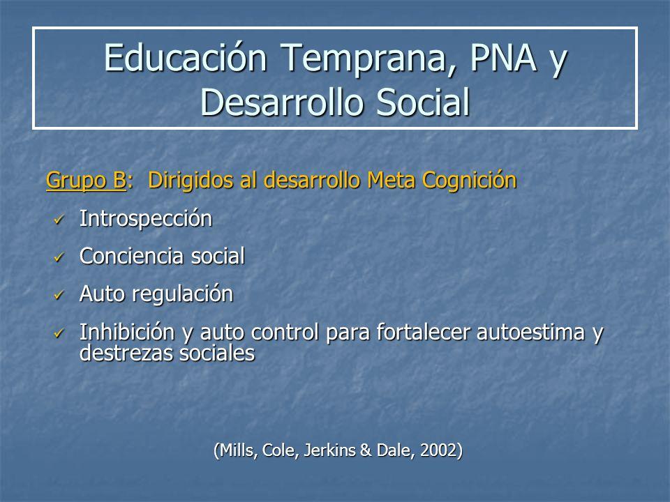 Educación Temprana, PNA y Desarrollo Social Grupo B: Dirigidos al desarrollo Meta Cognición Introspección Introspección Conciencia social Conciencia s