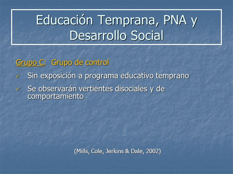 Educación Temprana, PNA y Desarrollo Social Grupo C: Grupo de control Sin exposición a programa educativo temprano Sin exposición a programa educativo