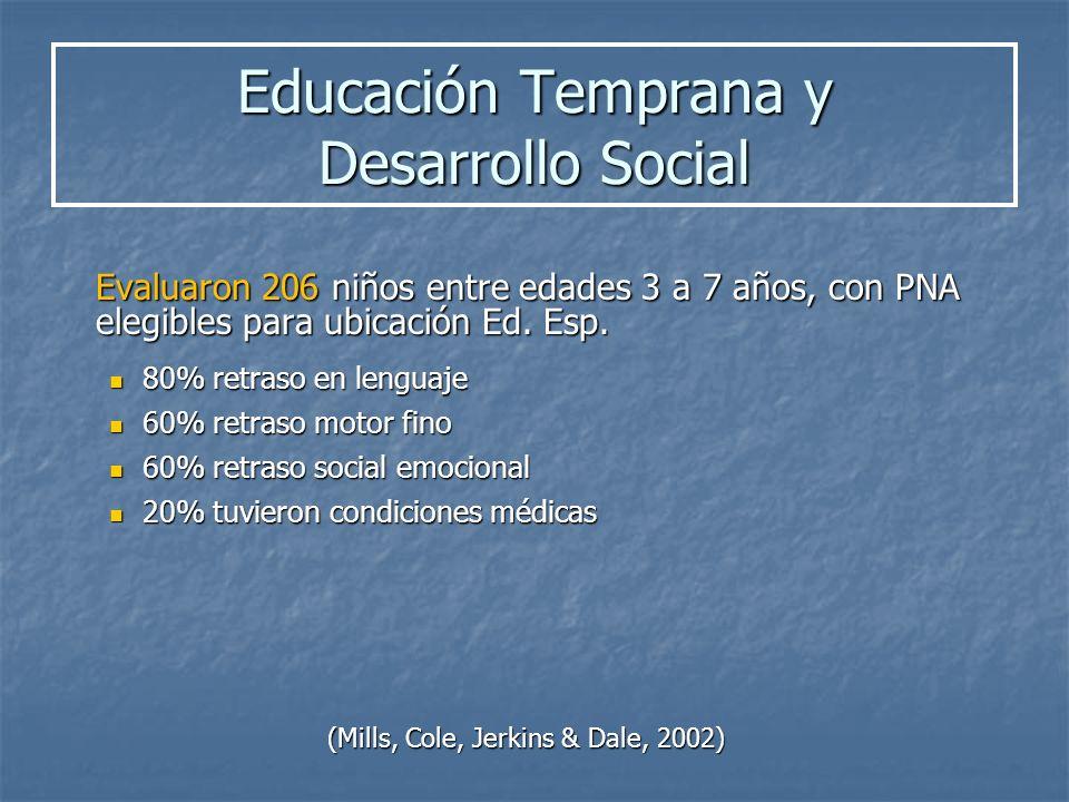 Educación Temprana y Desarrollo Social Evaluaron 206 niños entre edades 3 a 7 años, con PNA elegibles para ubicación Ed. Esp. 80% retraso en lenguaje