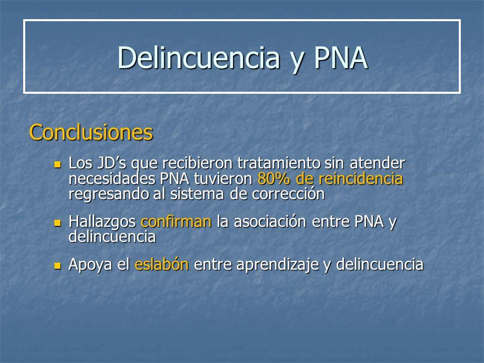Conclusiones Los JDs que recibieron tratamiento sin atender necesidades PNA tuvieron 80% de reincidencia regresando al sistema de corrección Los JDs q