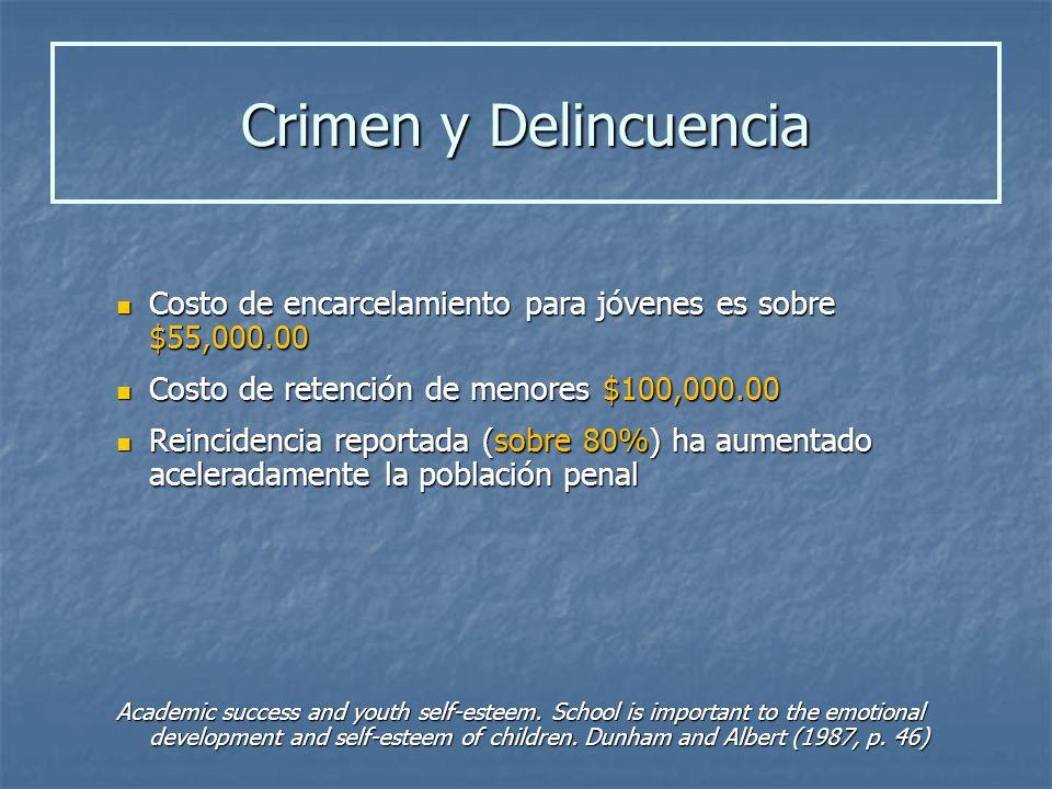Costo de encarcelamiento para jóvenes es sobre $55,000.00 Costo de encarcelamiento para jóvenes es sobre $55,000.00 Costo de retención de menores $100