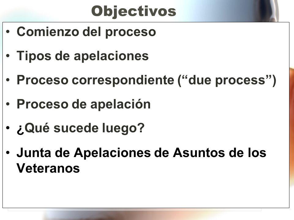 Objectivos Comienzo del proceso Tipos de apelaciones Proceso correspondiente (due process) Proceso de apelación ¿Qué sucede luego.