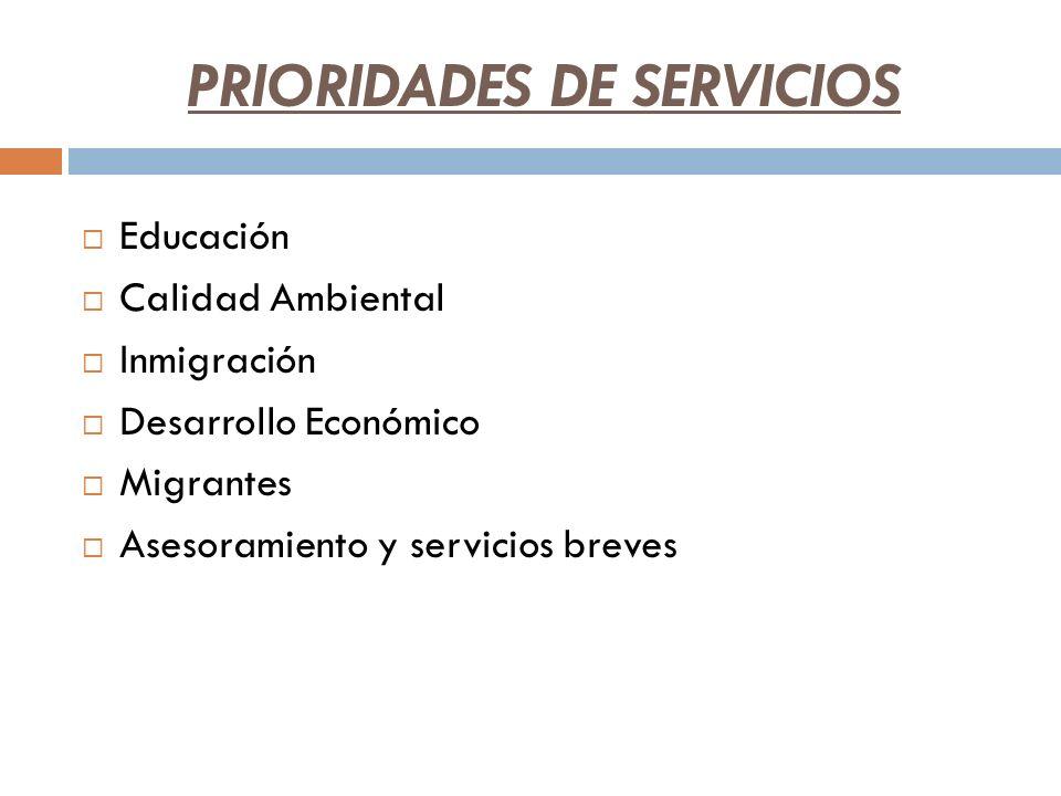 PRIORIDADES DE SERVICIOS Educación Calidad Ambiental Inmigración Desarrollo Económico Migrantes Asesoramiento y servicios breves