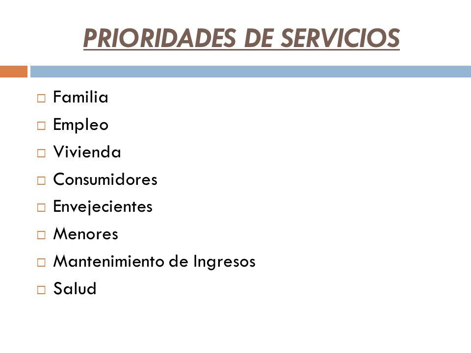 PRIORIDADES DE SERVICIOS Familia Empleo Vivienda Consumidores Envejecientes Menores Mantenimiento de Ingresos Salud