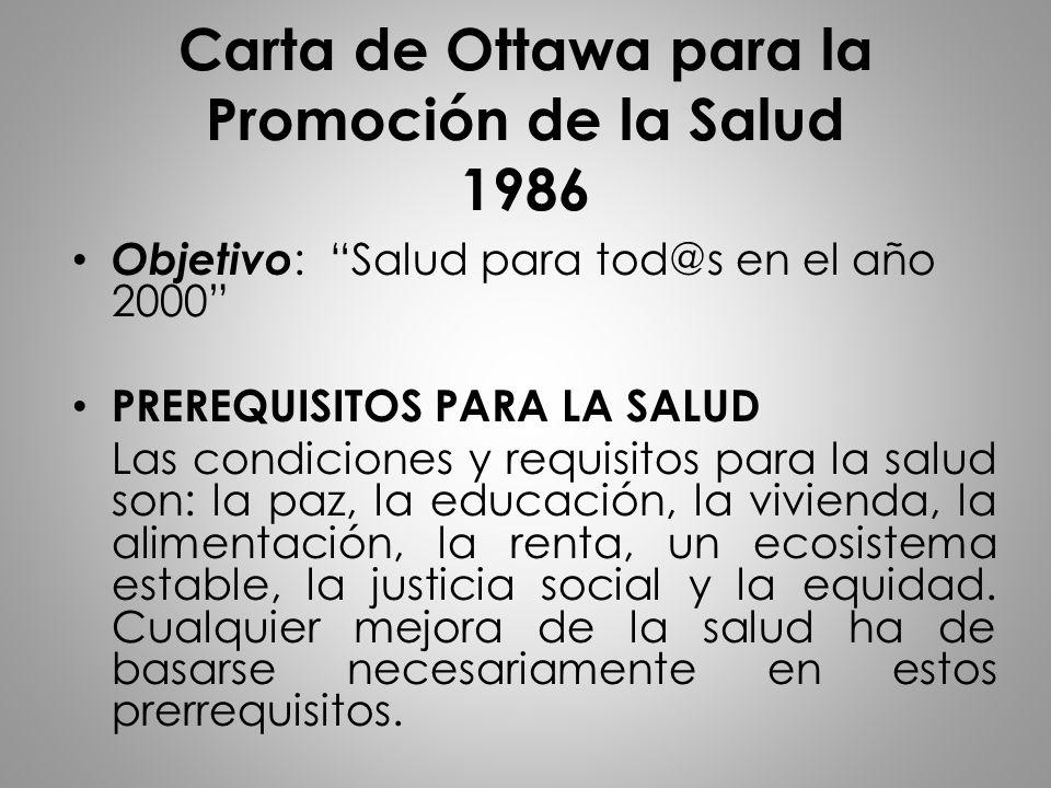 Carta de Ottawa para la Promoción de la Salud 1986 Objetivo : Salud para tod@s en el año 2000 PREREQUISITOS PARA LA SALUD Las condiciones y requisitos