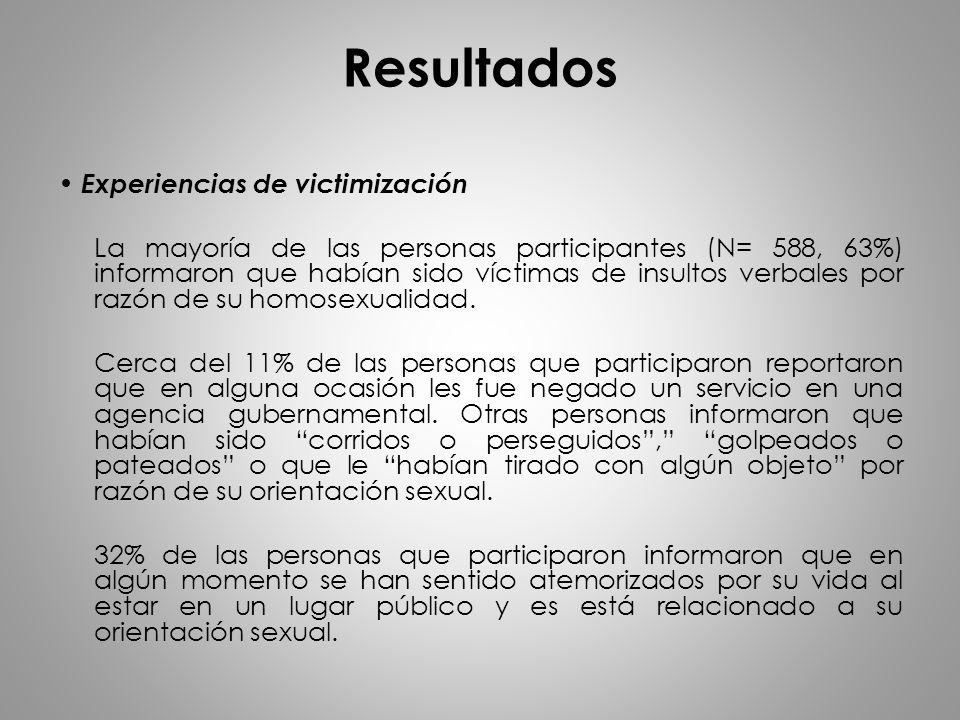 Resultados Experiencias de victimización La mayoría de las personas participantes (N= 588, 63%) informaron que habían sido víctimas de insultos verbal