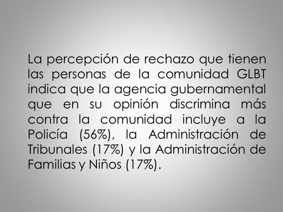 La percepción de rechazo que tienen las personas de la comunidad GLBT indica que la agencia gubernamental que en su opinión discrimina más contra la c