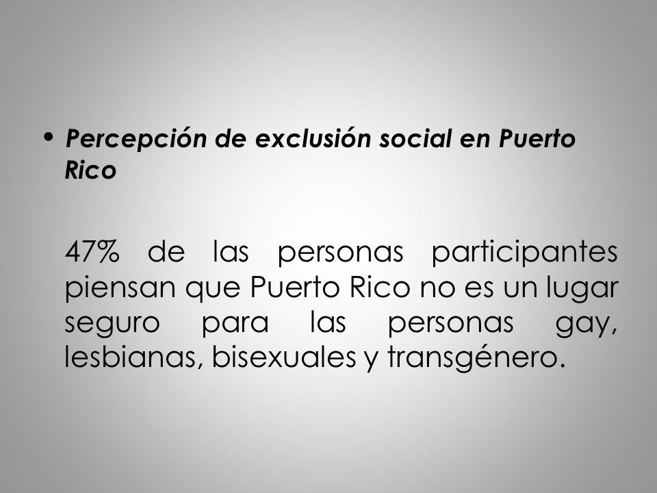 Percepción de exclusión social en Puerto Rico 47% de las personas participantes piensan que Puerto Rico no es un lugar seguro para las personas gay, l