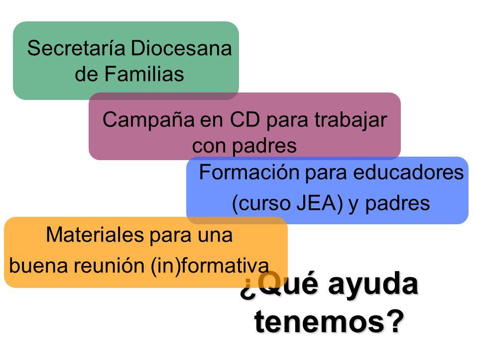 Secretaría Diocesana de Familias ¿ Qué ayuda tenemos.