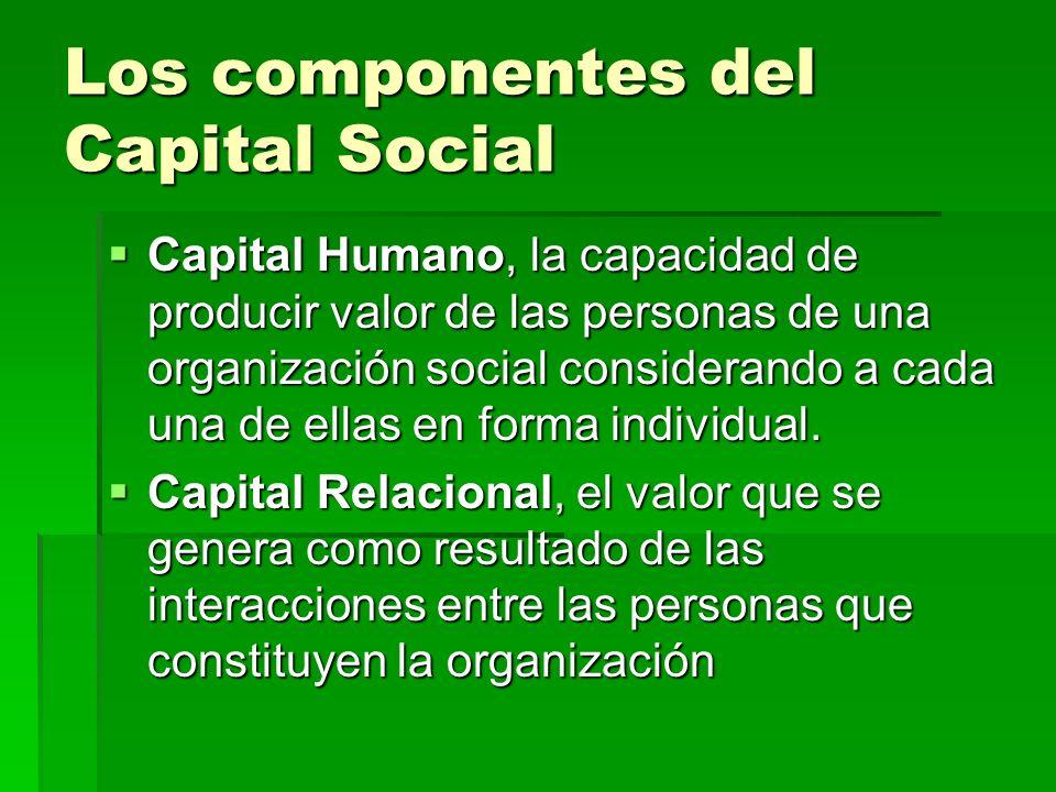 Los componentes del Capital Social Capital Humano, la capacidad de producir valor de las personas de una organización social considerando a cada una d