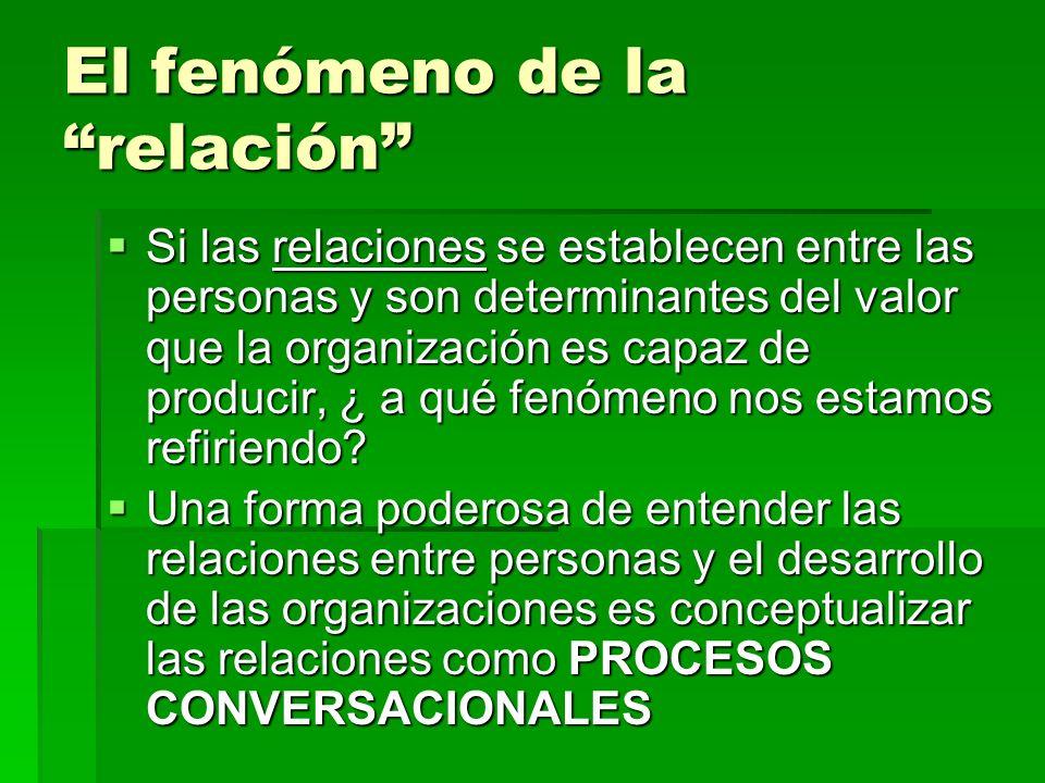El fenómeno de la relación Si las relaciones se establecen entre las personas y son determinantes del valor que la organización es capaz de producir,