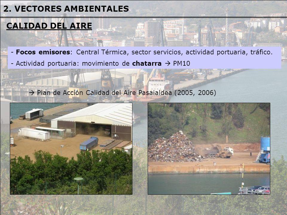 CALIDAD DEL AIRE - Focos emisores: Central Térmica, sector servicios, actividad portuaria, tráfico. - Actividad portuaria: movimiento de chatarra PM10