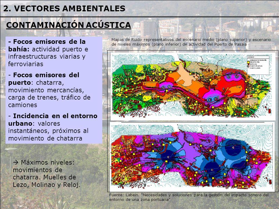 - Focos emisores de la bahía: actividad puerto e infraestructuras viarias y ferroviarias - Focos emisores del puerto: chatarra, movimiento mercancías,