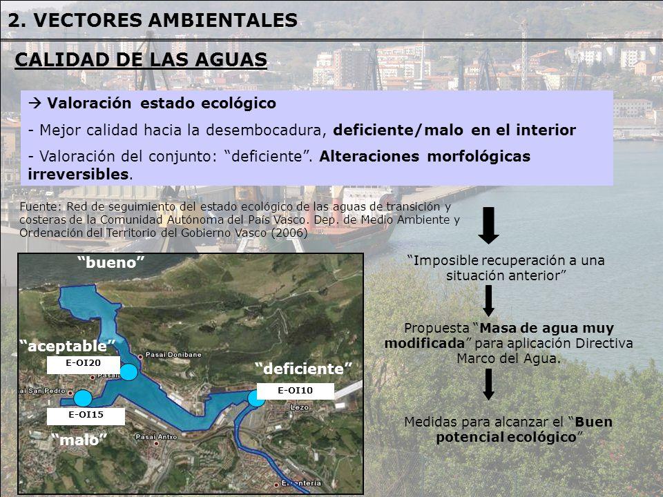 Valoración estado ecológico - Mejor calidad hacia la desembocadura, deficiente/malo en el interior - Valoración del conjunto: deficiente. Alteraciones