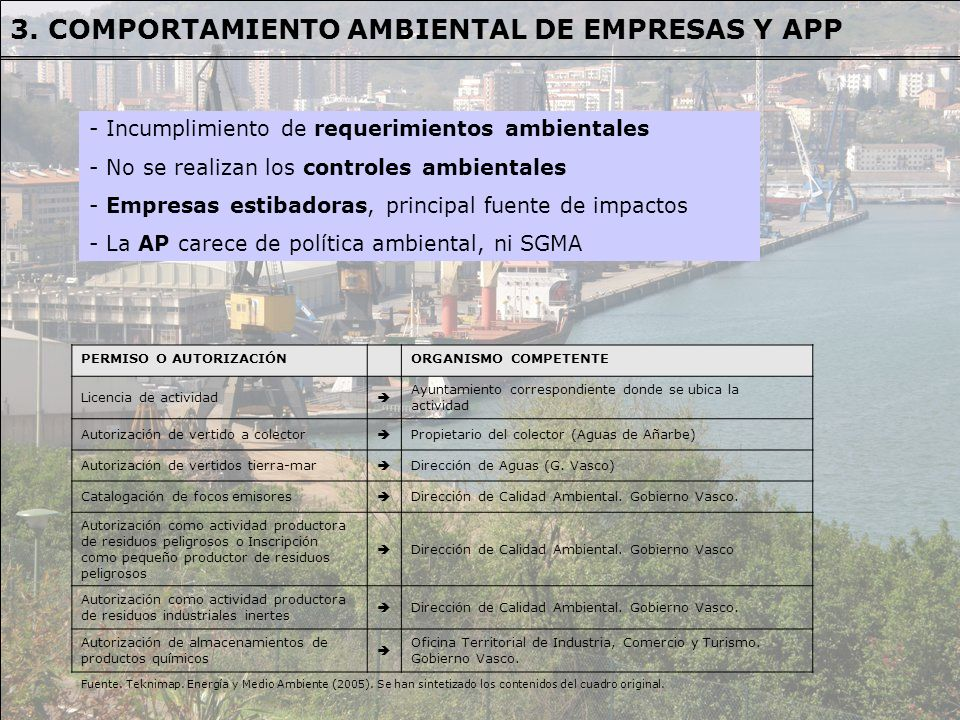 - Incumplimiento de requerimientos ambientales - No se realizan los controles ambientales - Empresas estibadoras, principal fuente de impactos - La AP