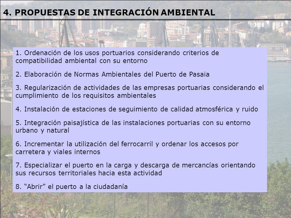 1. Ordenación de los usos portuarios considerando criterios de compatibilidad ambiental con su entorno 2. Elaboración de Normas Ambientales del Puerto
