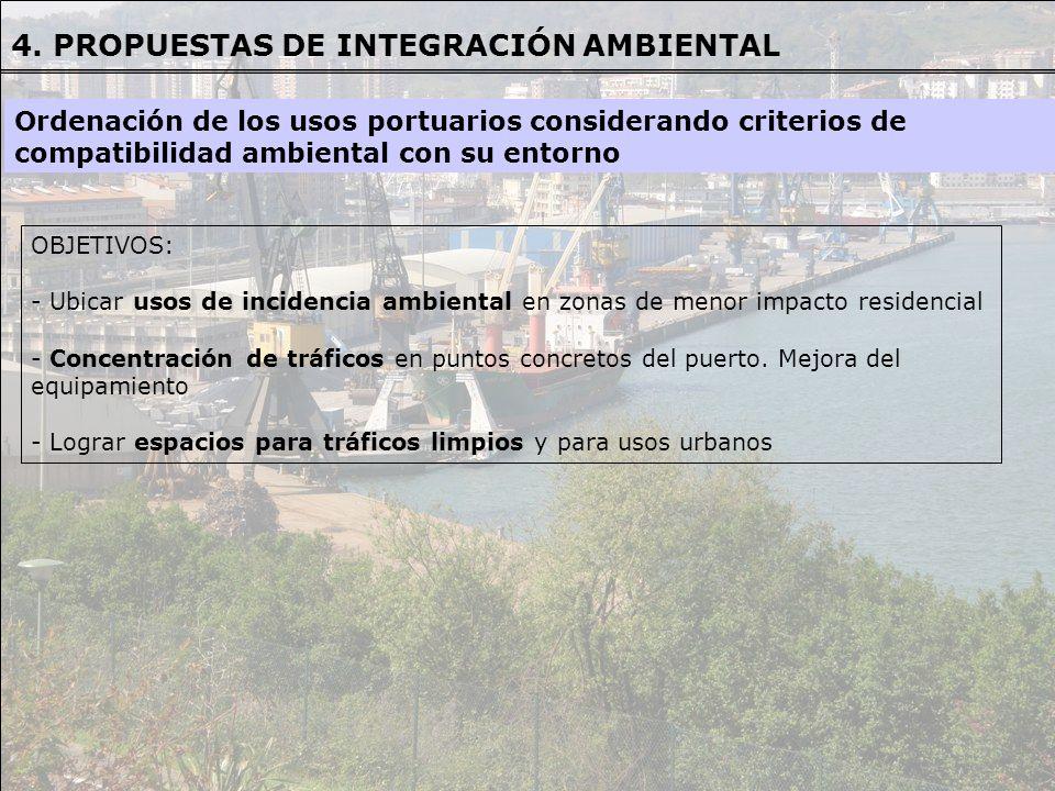 OBJETIVOS: - Ubicar usos de incidencia ambiental en zonas de menor impacto residencial - Concentración de tráficos en puntos concretos del puerto. Mej