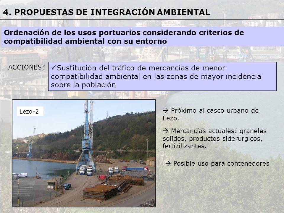 ACCIONES: Sustitución del tráfico de mercancías de menor compatibilidad ambiental en las zonas de mayor incidencia sobre la población Lezo-2 Mercancía