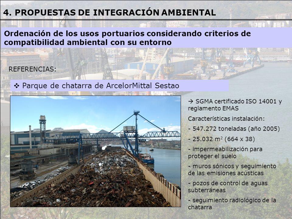 REFERENCIAS REFERENCIAS: Parque de chatarra de ArcelorMittal Sestao SGMA certificado ISO 14001 y reglamento EMAS Características instalación: - 547.27