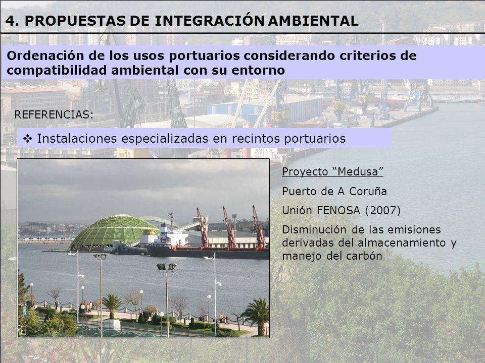 REFERENCIAS REFERENCIAS: Instalaciones especializadas en recintos portuarios Proyecto Medusa Puerto de A Coruña Unión FENOSA (2007) Disminución de las