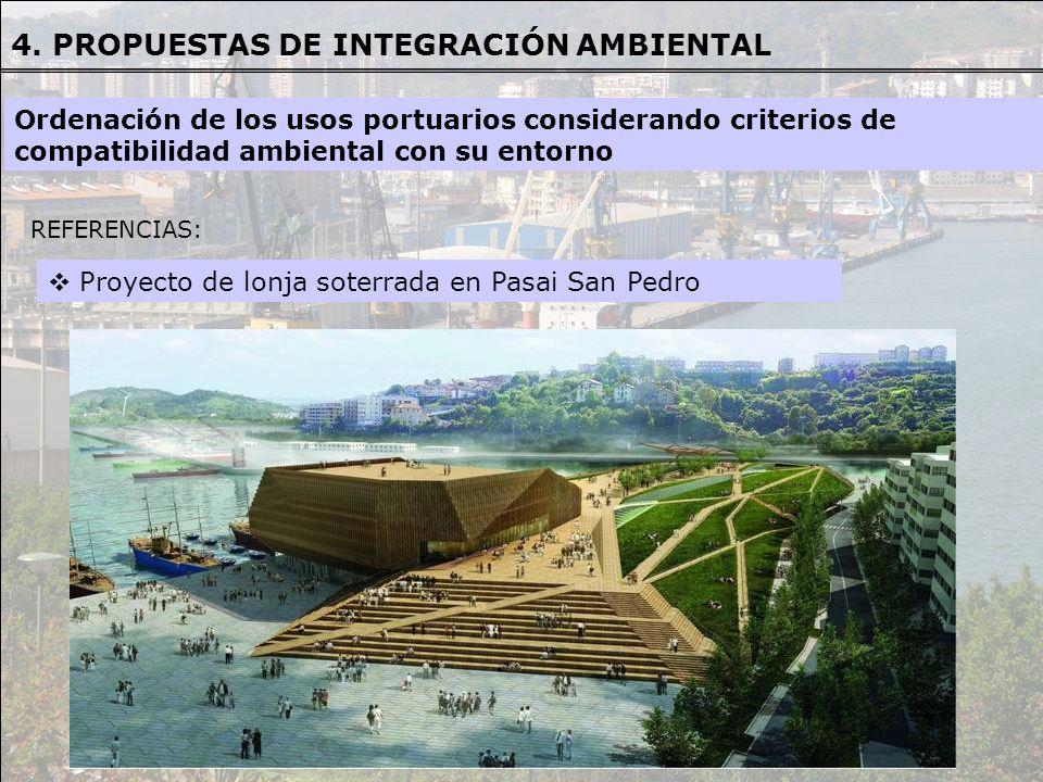 REFERENCIAS REFERENCIAS: Proyecto de lonja soterrada en Pasai San Pedro Ordenación de los usos portuarios considerando criterios de compatibilidad amb