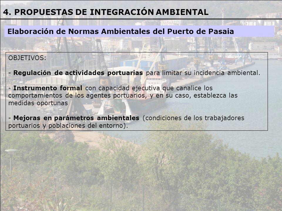 OBJETIVOS OBJETIVOS: - Regulación de actividades portuarias para limitar su incidencia ambiental. - Instrumento formal con capacidad ejecutiva que can