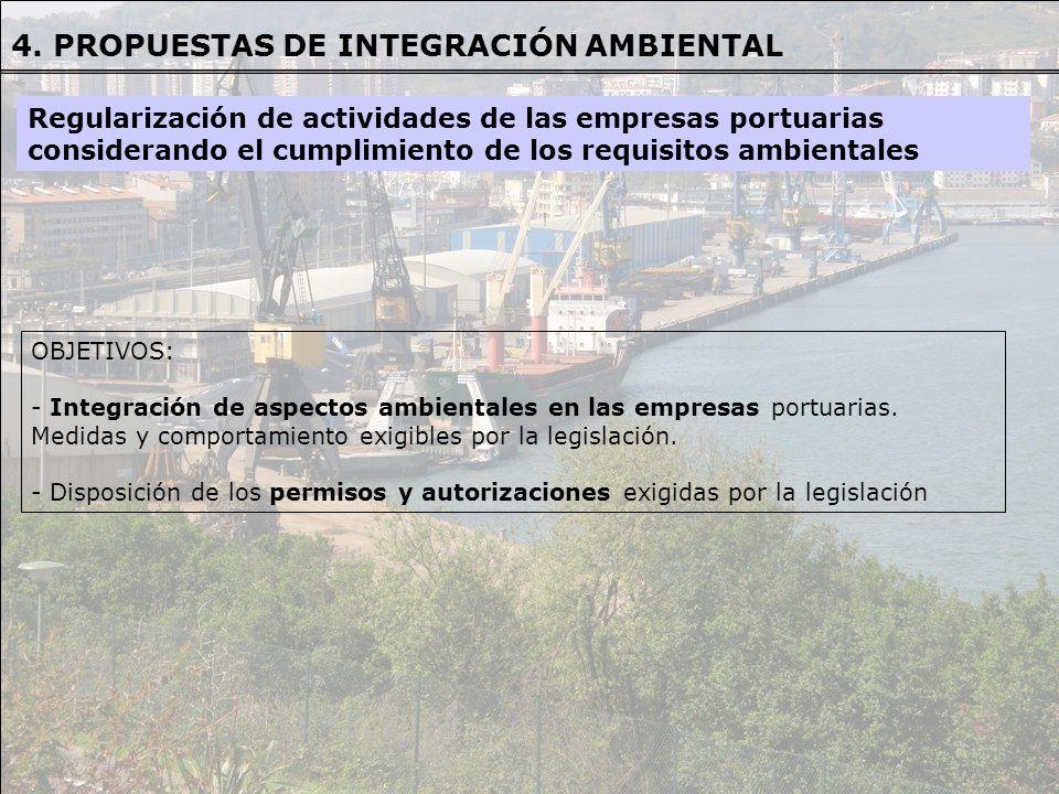 OBJETIVOS OBJETIVOS: - Integración de aspectos ambientales en las empresas portuarias. Medidas y comportamiento exigibles por la legislación. - Dispos