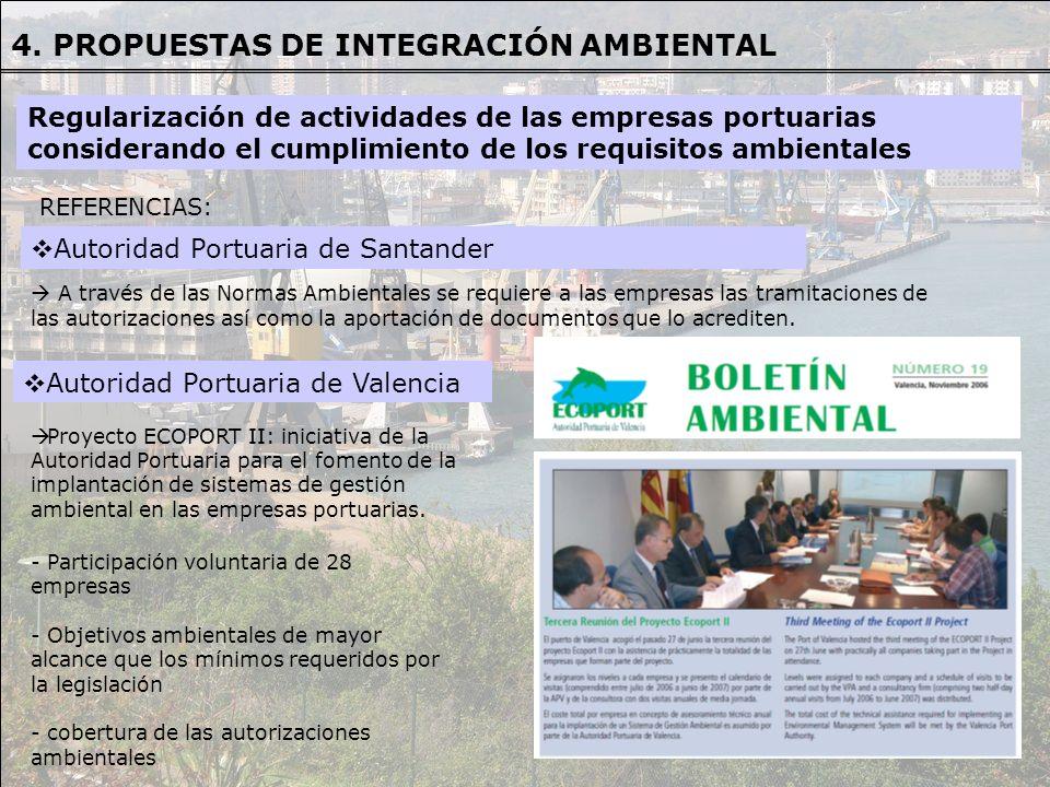 Autoridad Portuaria de Valencia Proyecto ECOPORT II: iniciativa de la Autoridad Portuaria para el fomento de la implantación de sistemas de gestión am