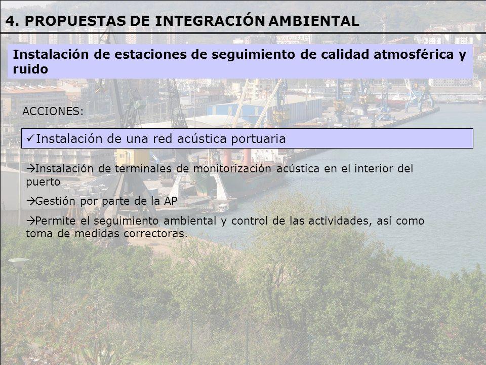ACCIONES: Instalación de una red acústica portuaria Instalación de terminales de monitorización acústica en el interior del puerto Gestión por parte d